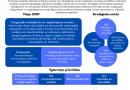 Daugavpils valstspilsētas un Augšdaugavas novada ilgtspējīgas attīstības stratēģijas 1.redakcijas publiskā apspriešana
